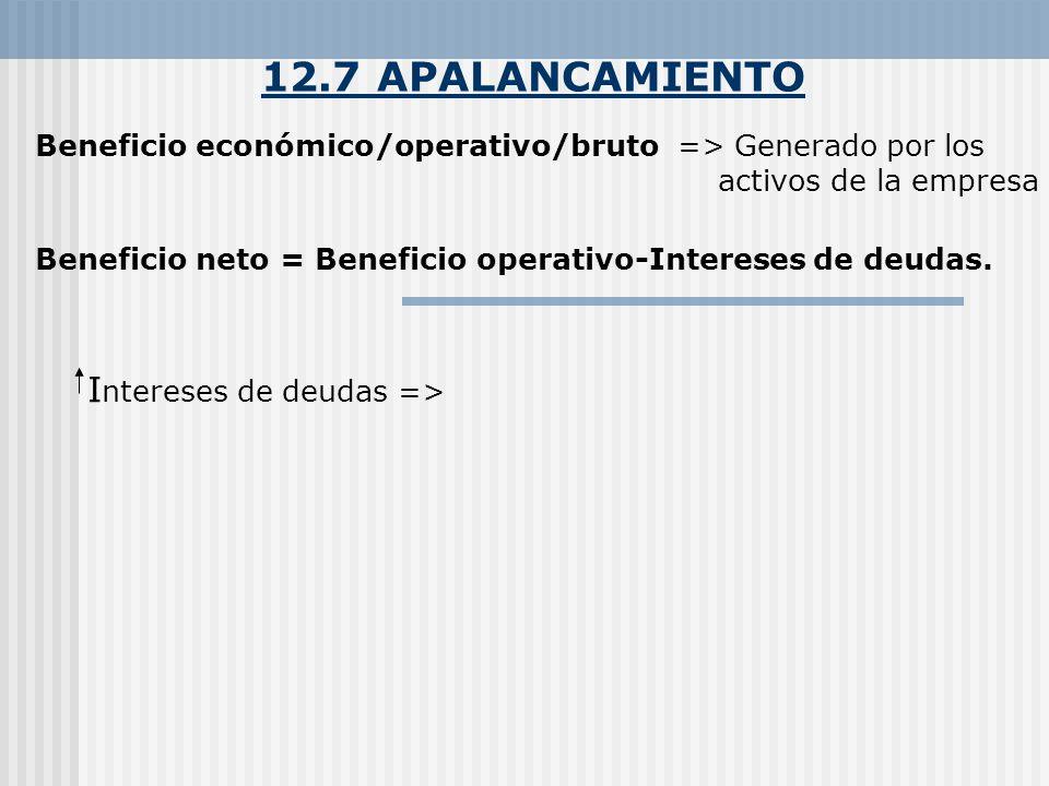12.7 APALANCAMIENTO Intereses de deudas =>