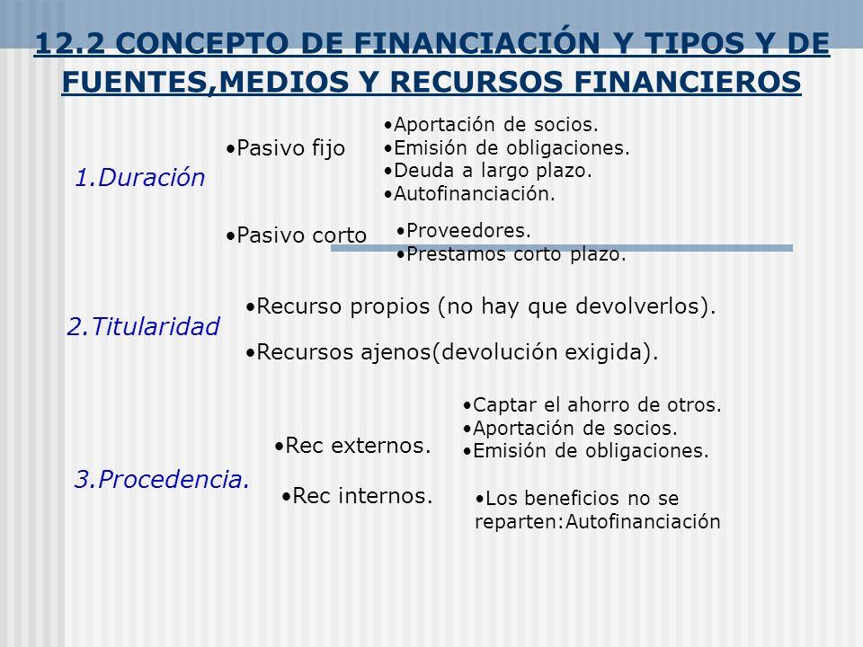 12.2 CONCEPTO DE FINANCIACIÓN Y TIPOS Y DE FUENTES,MEDIOS Y RECURSOS FINANCIEROS