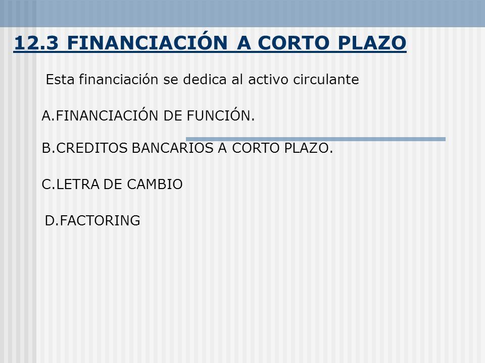 12.3 FINANCIACIÓN A CORTO PLAZO