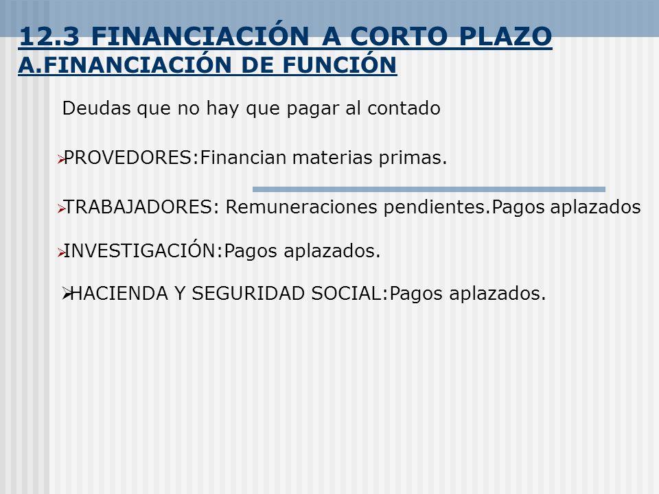 12.3 FINANCIACIÓN A CORTO PLAZO A.FINANCIACIÓN DE FUNCIÓN
