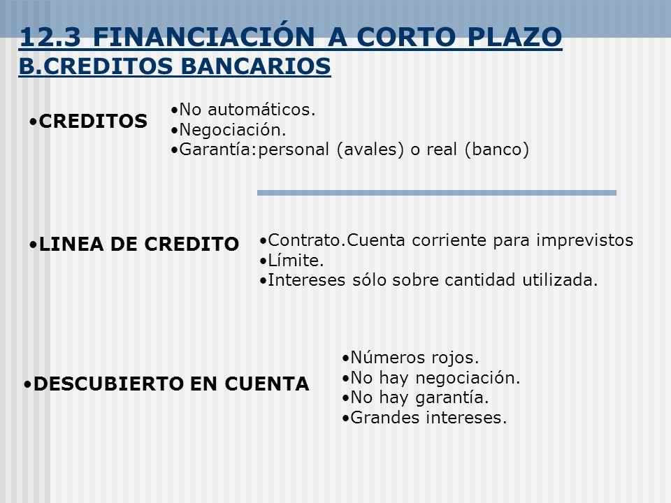 12.3 FINANCIACIÓN A CORTO PLAZO B.CREDITOS BANCARIOS