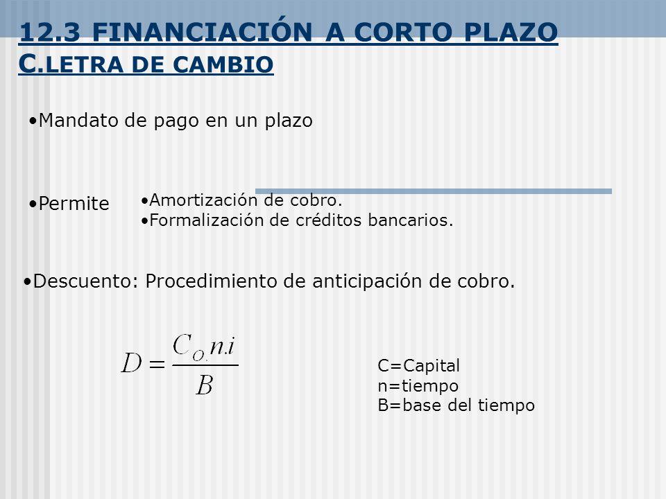 12.3 FINANCIACIÓN A CORTO PLAZO C.LETRA DE CAMBIO