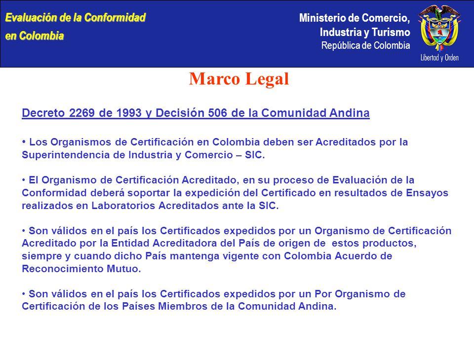 Marco Legal Evaluación de la Conformidad en Colombia