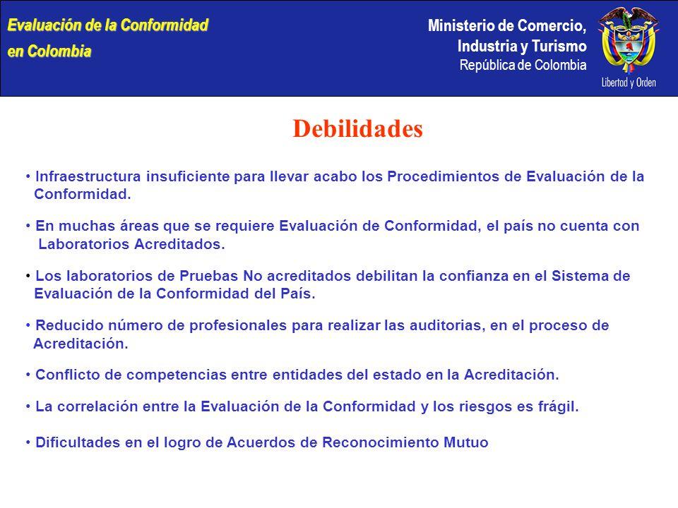 Debilidades Evaluación de la Conformidad en Colombia