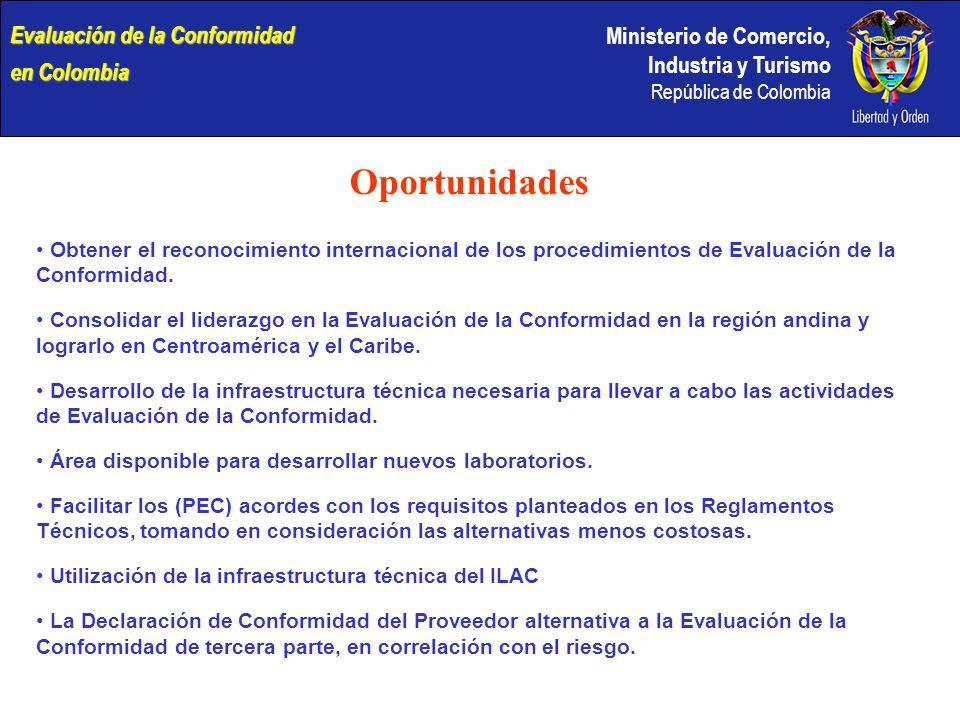 Oportunidades Evaluación de la Conformidad en Colombia