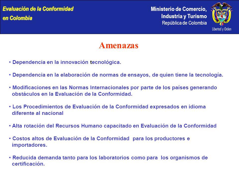 Amenazas Evaluación de la Conformidad en Colombia