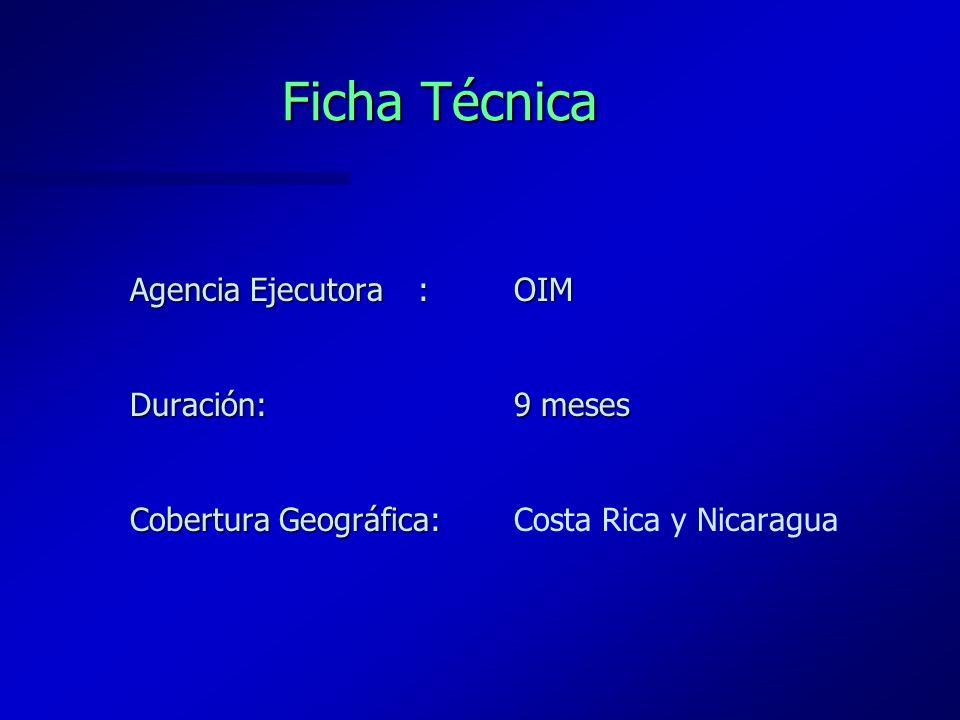 Ficha Técnica Agencia Ejecutora : OIM Duración: 9 meses