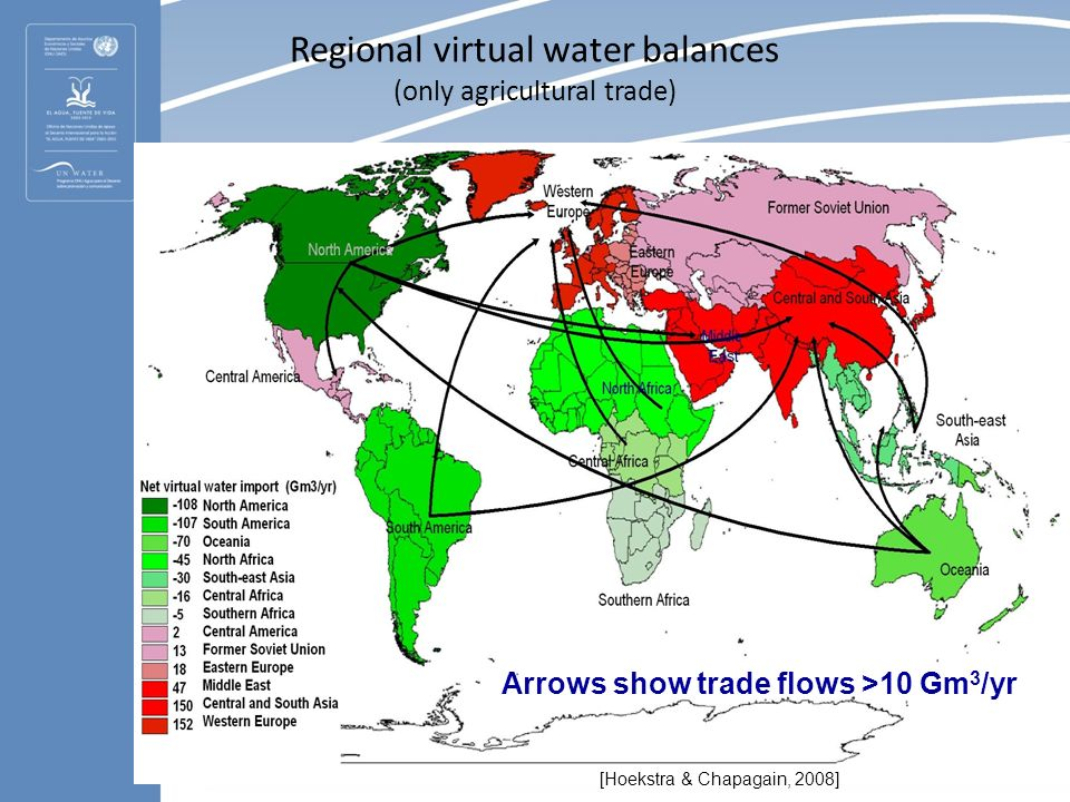 Regional virtual water balances (only agricultural trade)