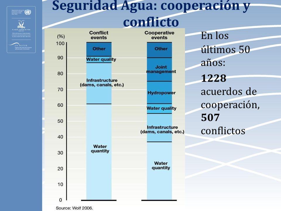 Seguridad Agua: cooperación y conflicto