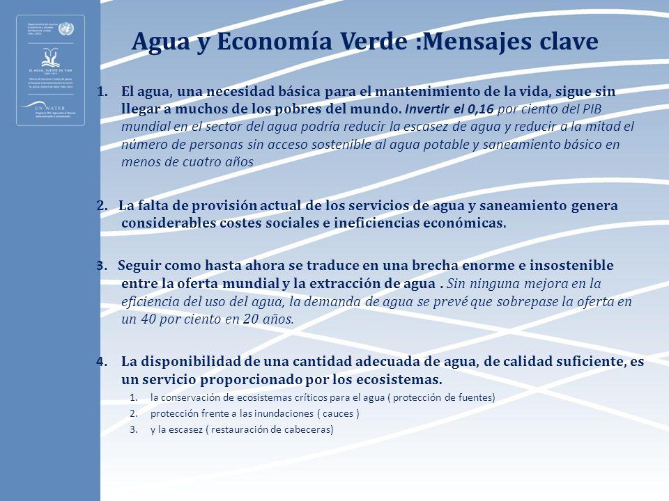 Agua y Economía Verde :Mensajes clave