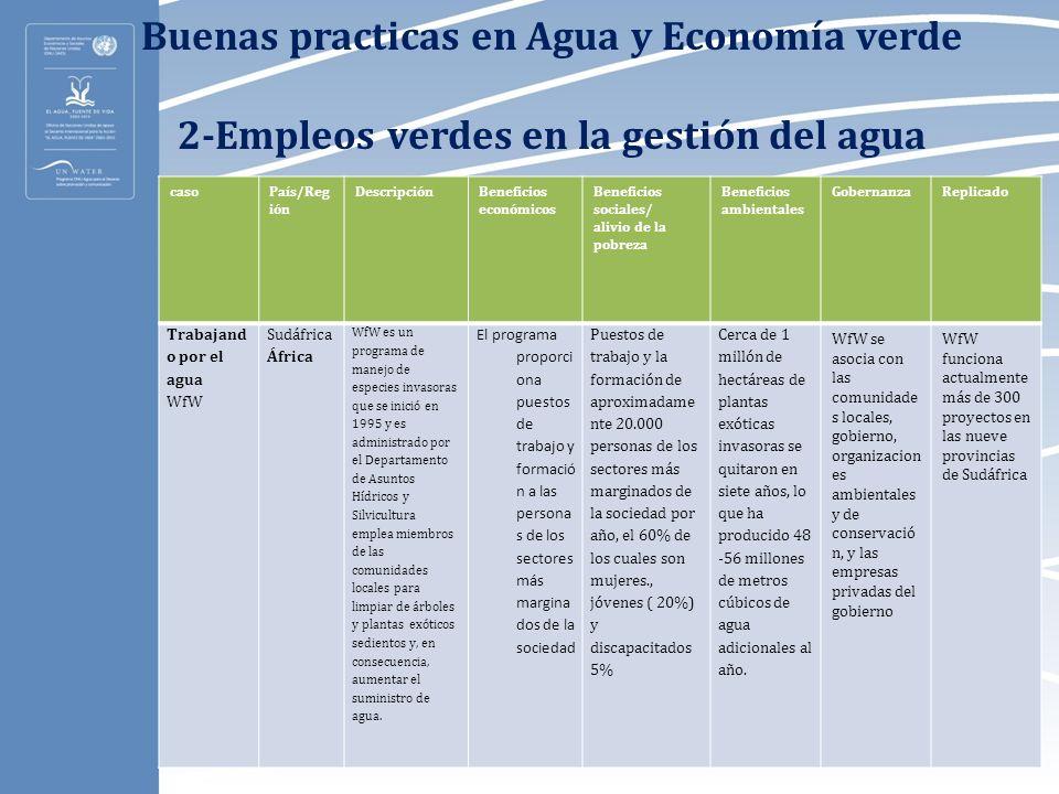 Buenas practicas en Agua y Economía verde 2-Empleos verdes en la gestión del agua