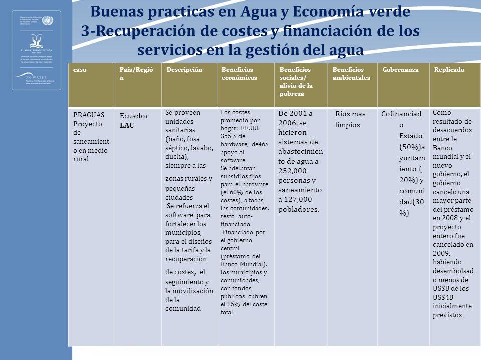 Buenas practicas en Agua y Economía verde 3-Recuperación de costes y financiación de los servicios en la gestión del agua