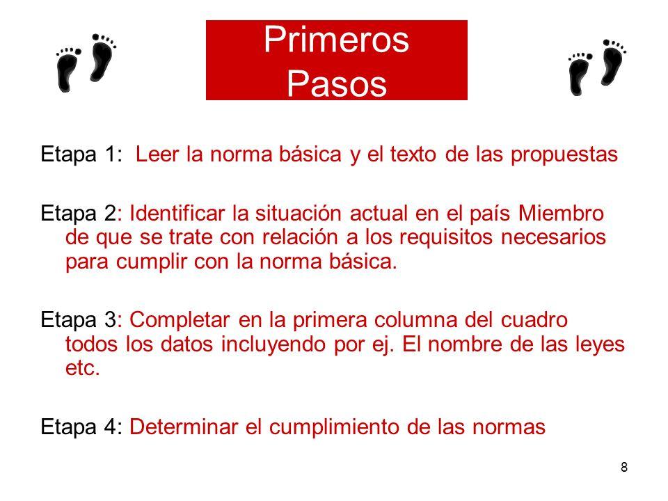 Primeros Pasos Etapa 1: Leer la norma básica y el texto de las propuestas.