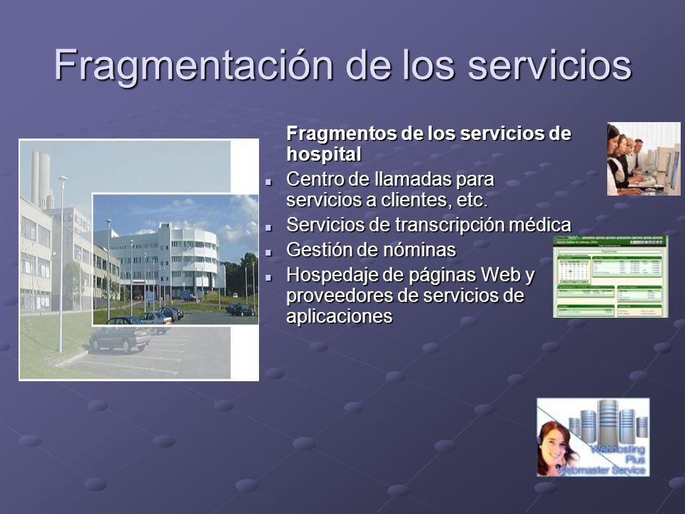 Fragmentación de los servicios