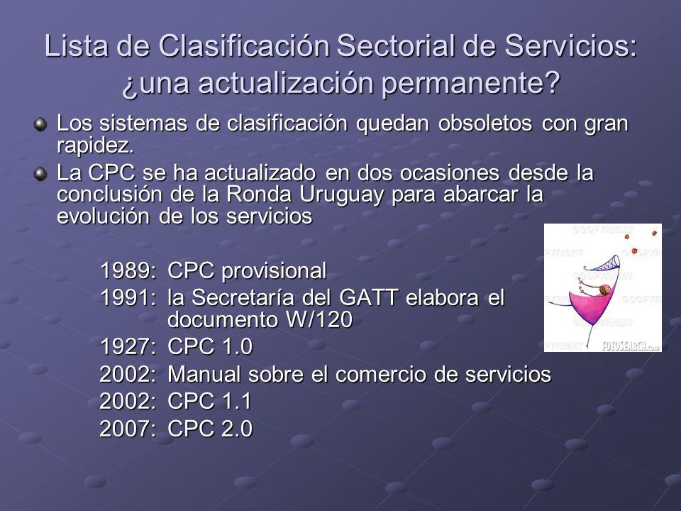 Lista de Clasificación Sectorial de Servicios: ¿una actualización permanente