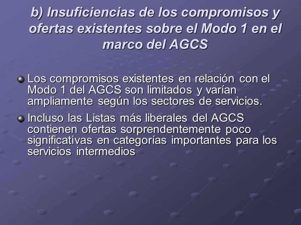 b) Insuficiencias de los compromisos y ofertas existentes sobre el Modo 1 en el marco del AGCS