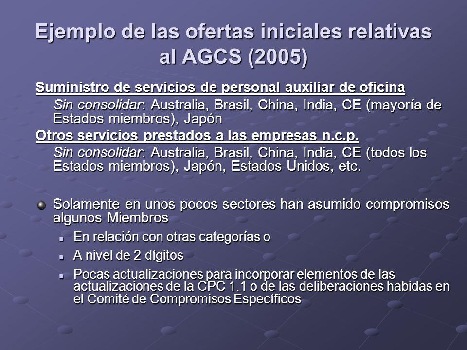 Ejemplo de las ofertas iniciales relativas al AGCS (2005)
