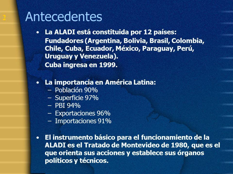 Antecedentes La ALADI está constituida por 12 países: