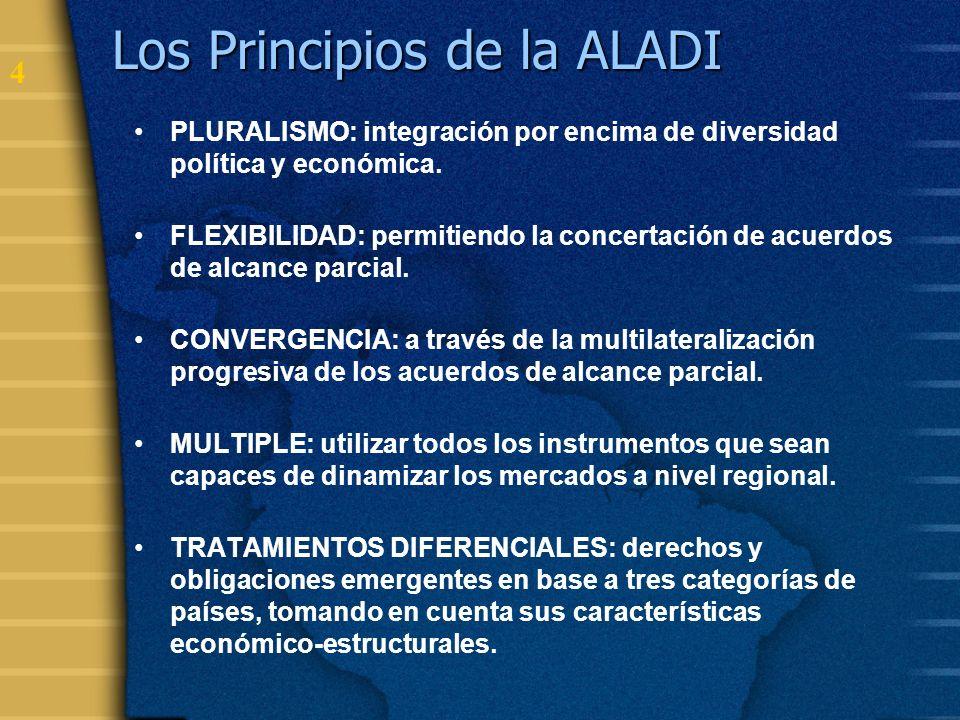 Los Principios de la ALADI