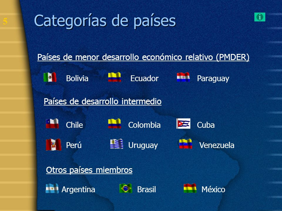 Categorías de paísesPaíses de menor desarrollo económico relativo (PMDER) Bolivia. Ecuador. Paraguay.
