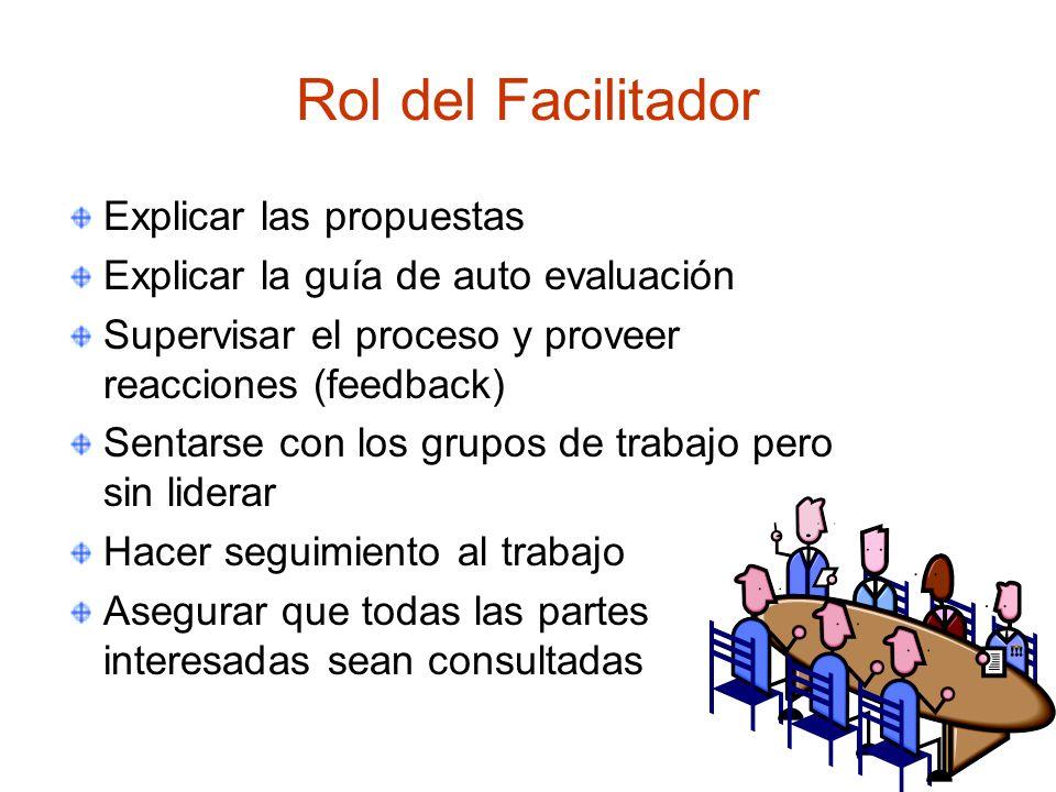 Rol del Facilitador Explicar las propuestas
