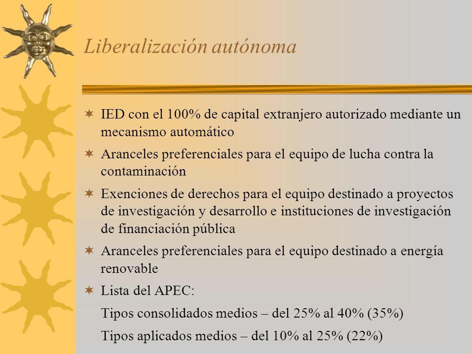 Liberalización autónoma