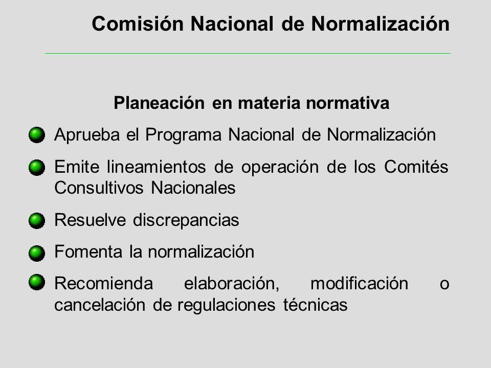 Planeación en materia normativa