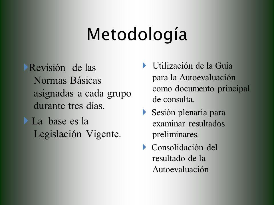 Metodología}Revisión de las Normas Básicas asignadas a cada grupo durante tres días. } La base es la Legislación Vigente.