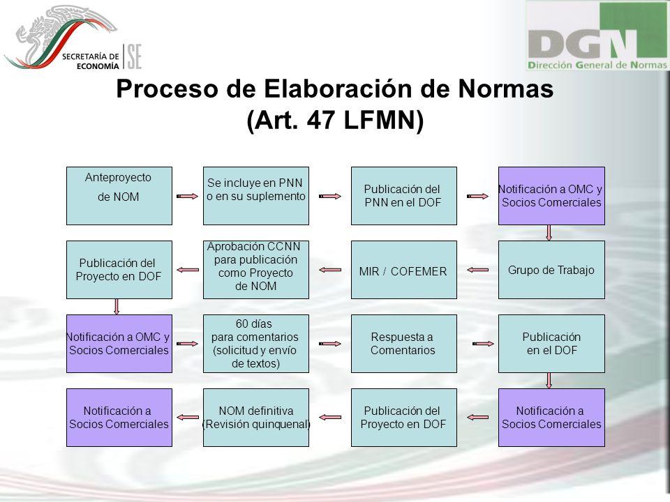 Proceso de Elaboración de Normas (Art. 47 LFMN)