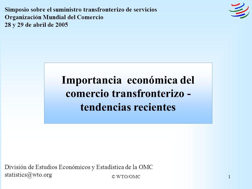 Simposio sobre el suministro transfronterizo de servicios Organización Mundial del Comercio 28 y 29 de abril de 2005