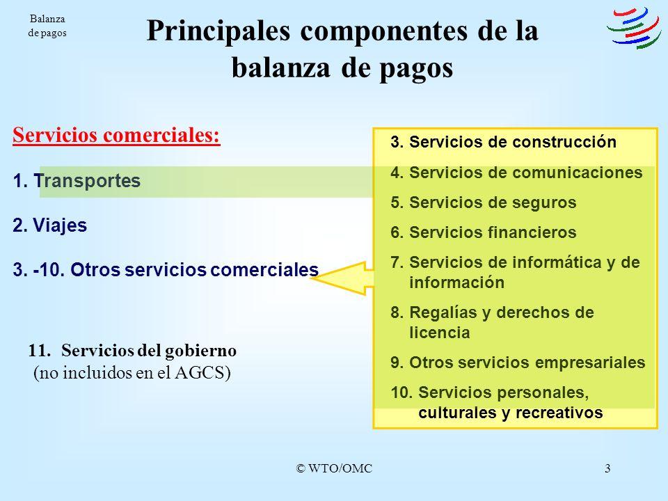 Principales componentes de la balanza de pagos Servicios del gobierno