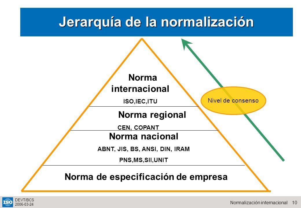 Jerarquía de la normalización