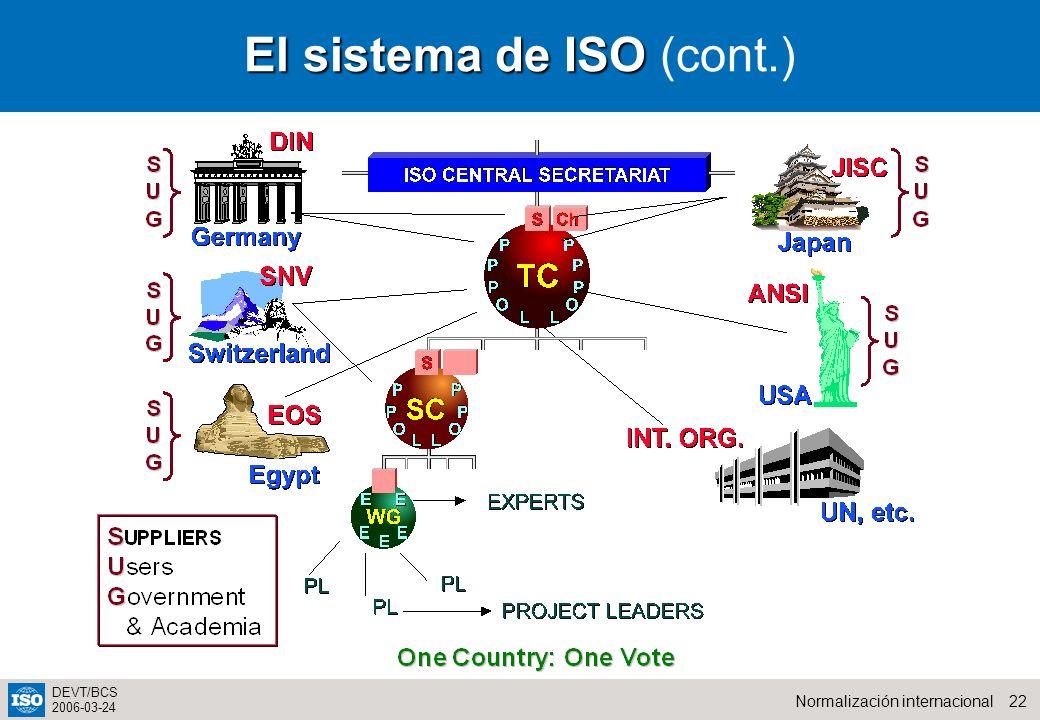 El sistema de ISO (cont.)