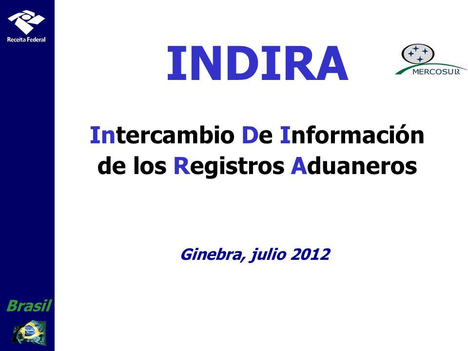 Intercambio De Información de los Registros Aduaneros