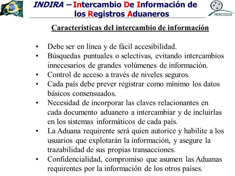 Características del intercambio de información