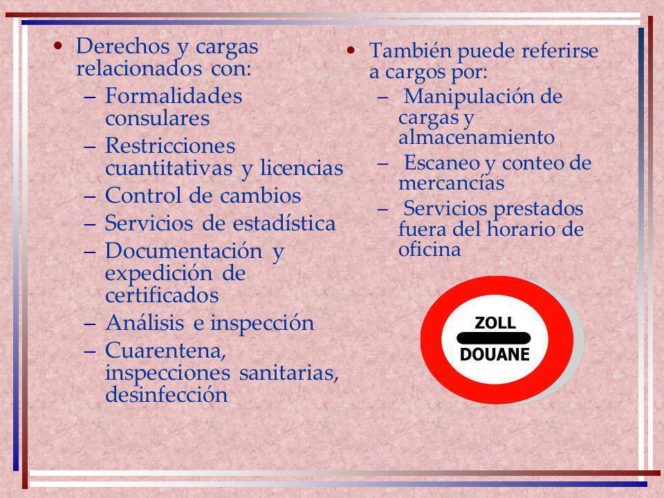 Derechos y cargas relacionados con: Formalidades consulares