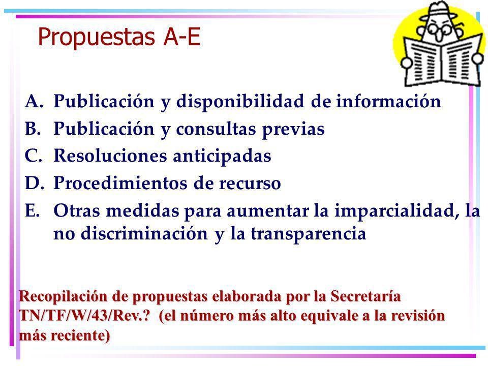 Propuestas A-E Publicación y disponibilidad de información