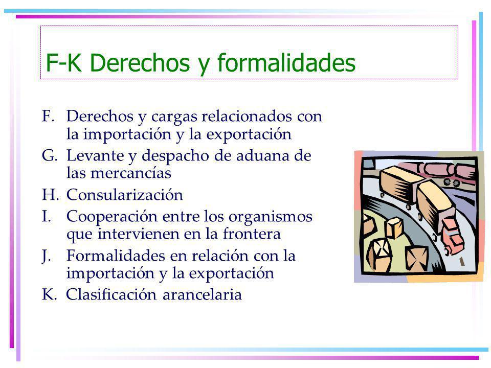 F-K Derechos y formalidades