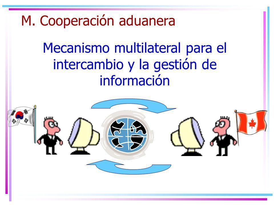 M. Cooperación aduanera