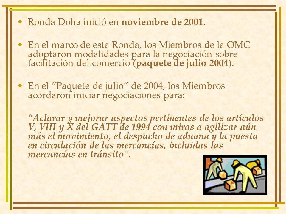 Ronda Doha inició en noviembre de 2001.