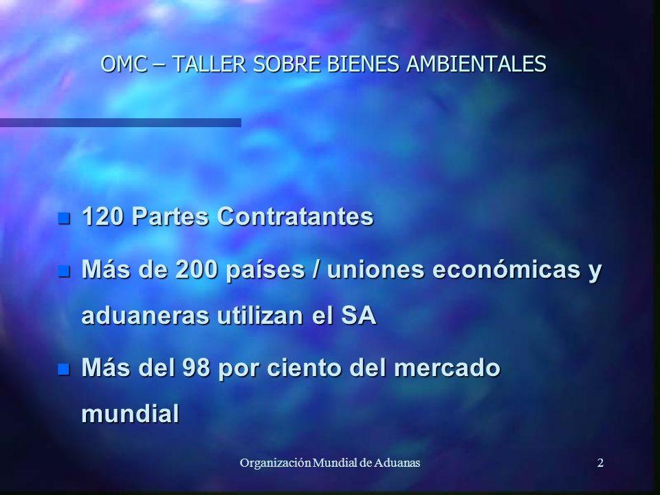 OMC – TALLER SOBRE BIENES AMBIENTALES