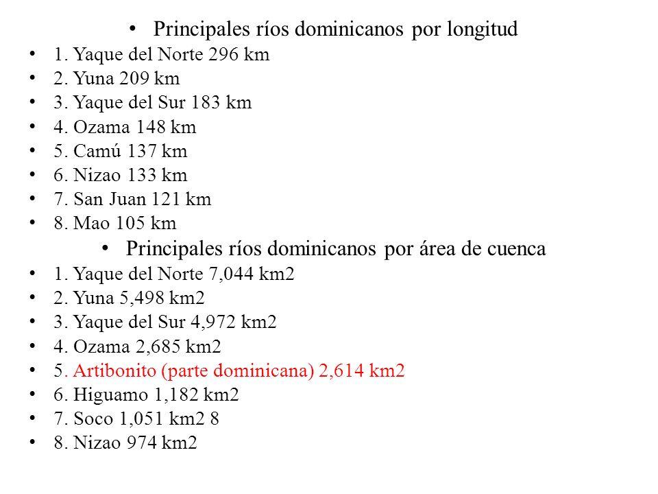 Principales ríos dominicanos por longitud