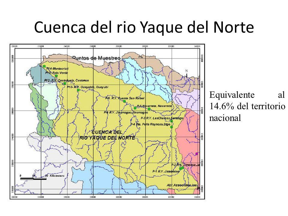 Cuenca del rio Yaque del Norte