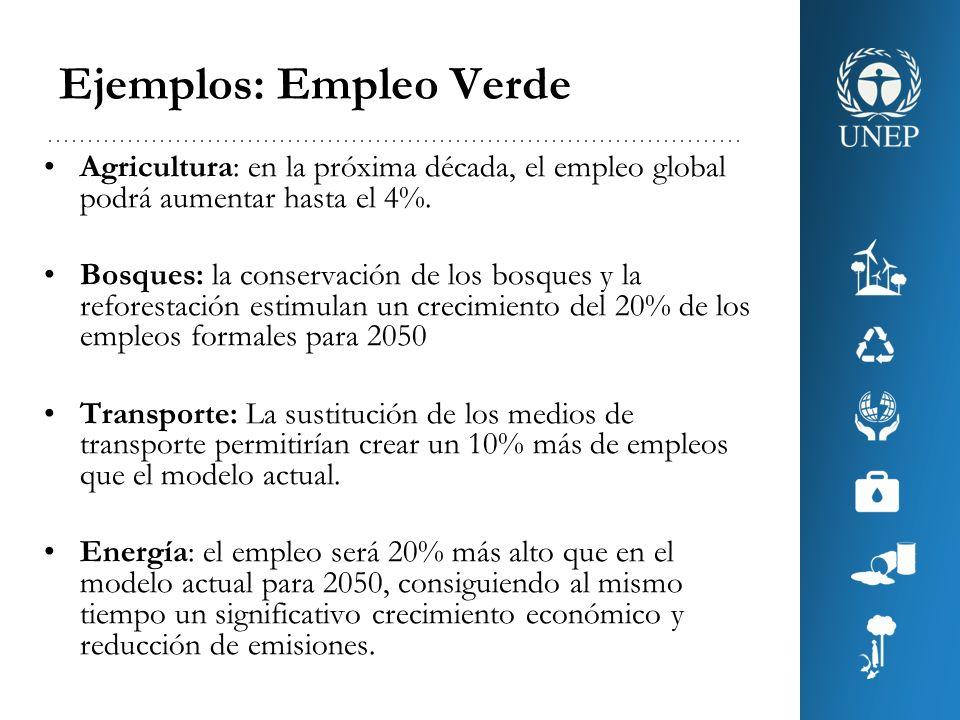 Ejemplos: Empleo Verde