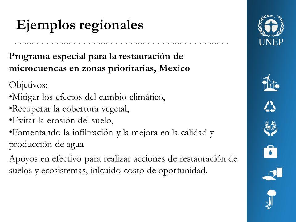 Ejemplos regionales Programa especial para la restauración de microcuencas en zonas prioritarias, Mexico.