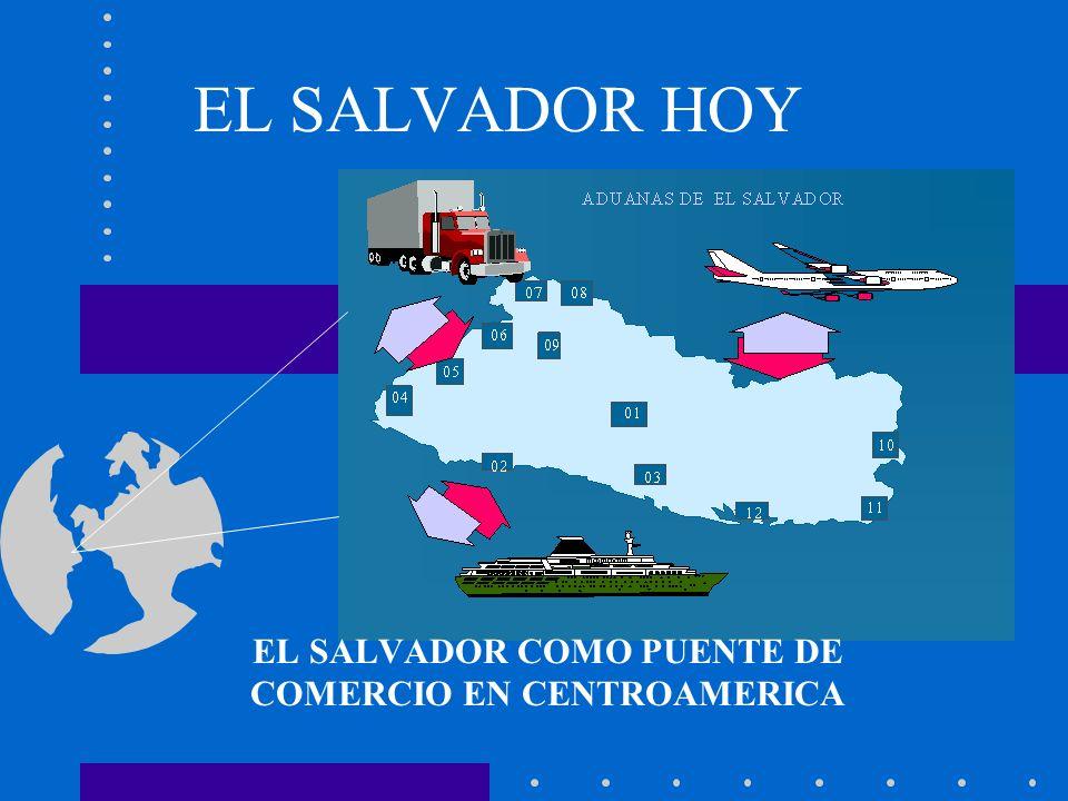 EL SALVADOR COMO PUENTE DE COMERCIO EN CENTROAMERICA