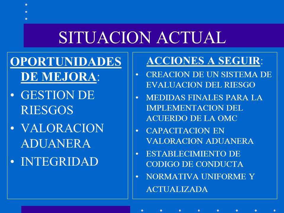 SITUACION ACTUAL OPORTUNIDADES DE MEJORA: GESTION DE RIESGOS
