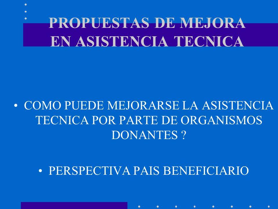 PROPUESTAS DE MEJORA EN ASISTENCIA TECNICA
