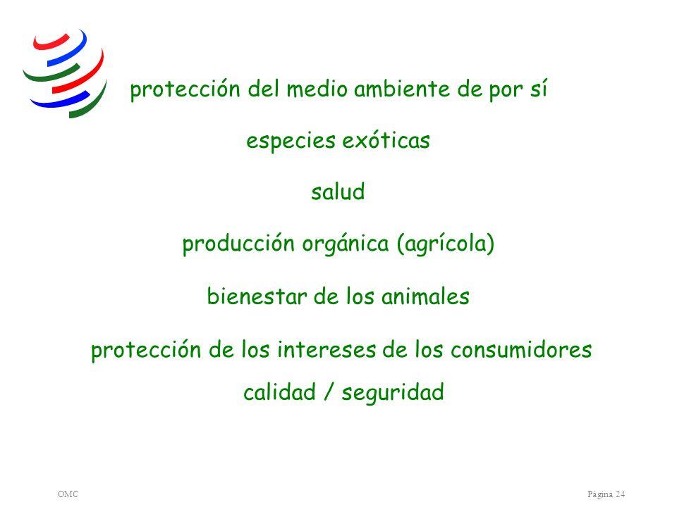 protección del medio ambiente de por sí