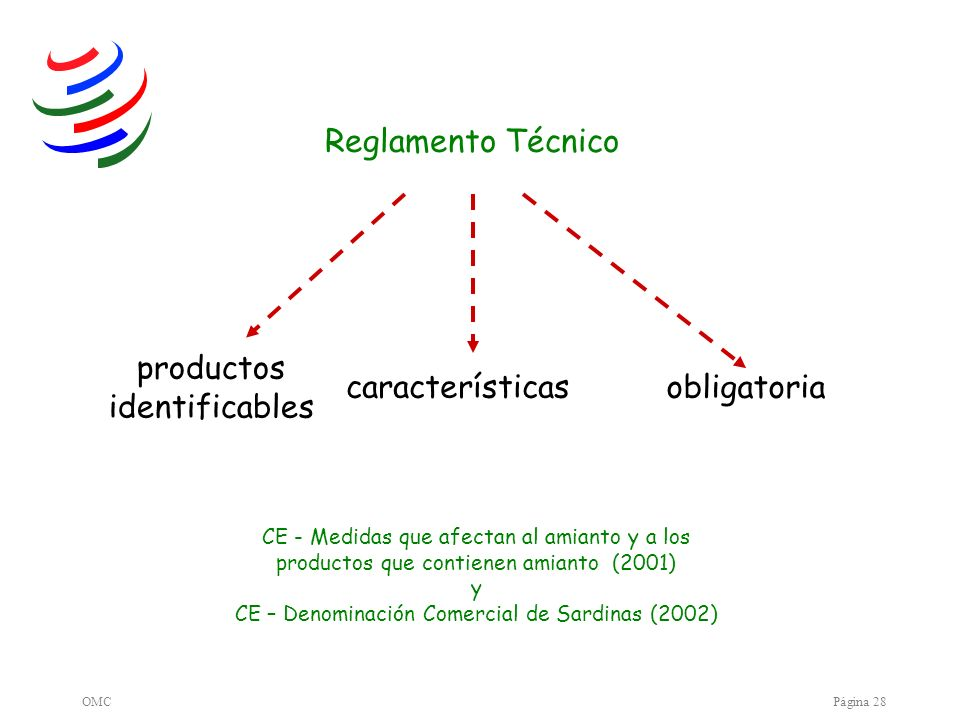 productos identificables